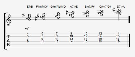 Exemplo 3 - Subindo a nota do baixo em um grau - Campo Harmonico de Lá Maior com acordes de sétima em segunda inversão